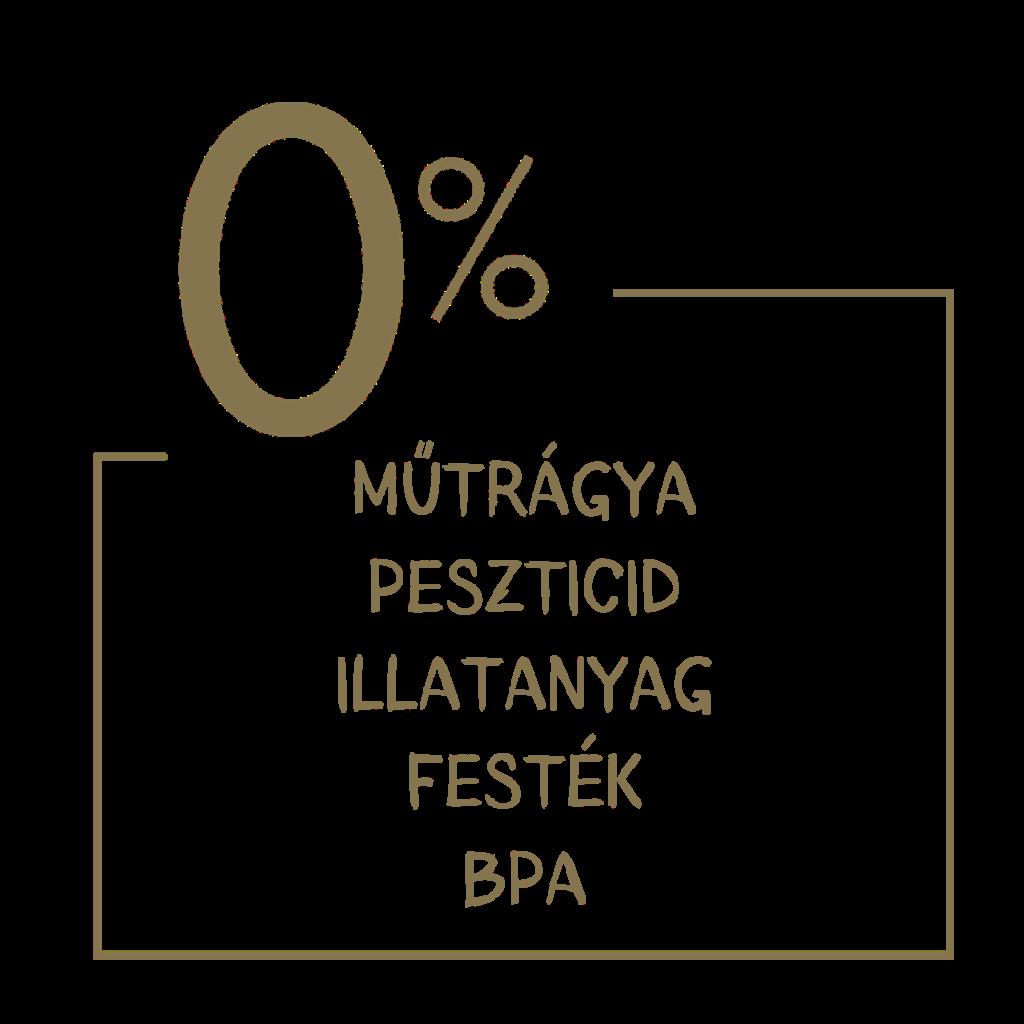 0% műtrágya, peszticid, illatanyag, festék, BPA